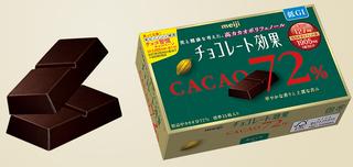 チョコレート効果.png
