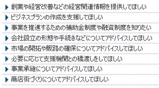 経営相談.png