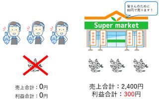 魚屋スーパー.png